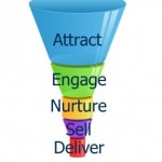 Complicated Sales Funnels